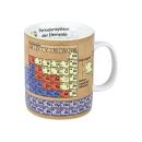 Könitz | Wissensbecher Chemie